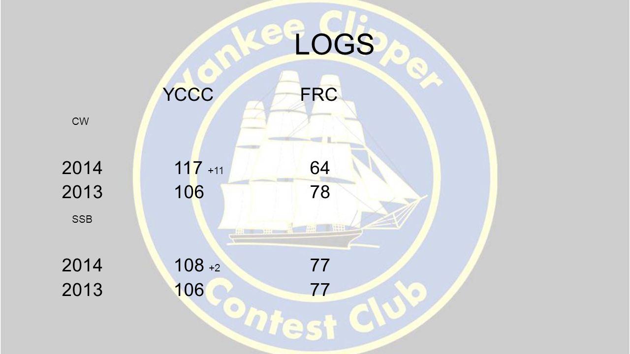 LOGS YCCC FRC CW 2014 117 +11 64 2013 106 78 SSB 2014 108 +2 77 2013 106 77