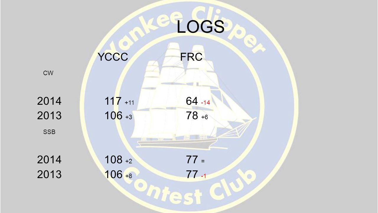 LOGS YCCC FRC CW 2014 117 +11 64 -14 2013 106 +3 78 +6 SSB 2014 108 +2 77 = 2013 106 +8 77 -1