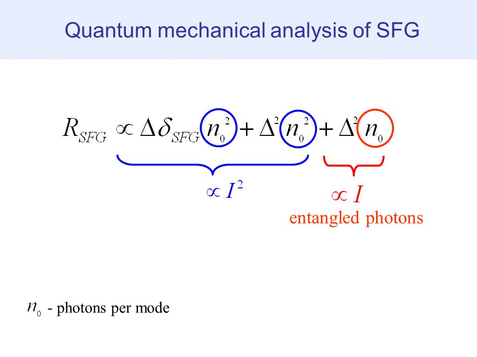Quantum mechanical analysis of SFG - photons per mode entangled photons