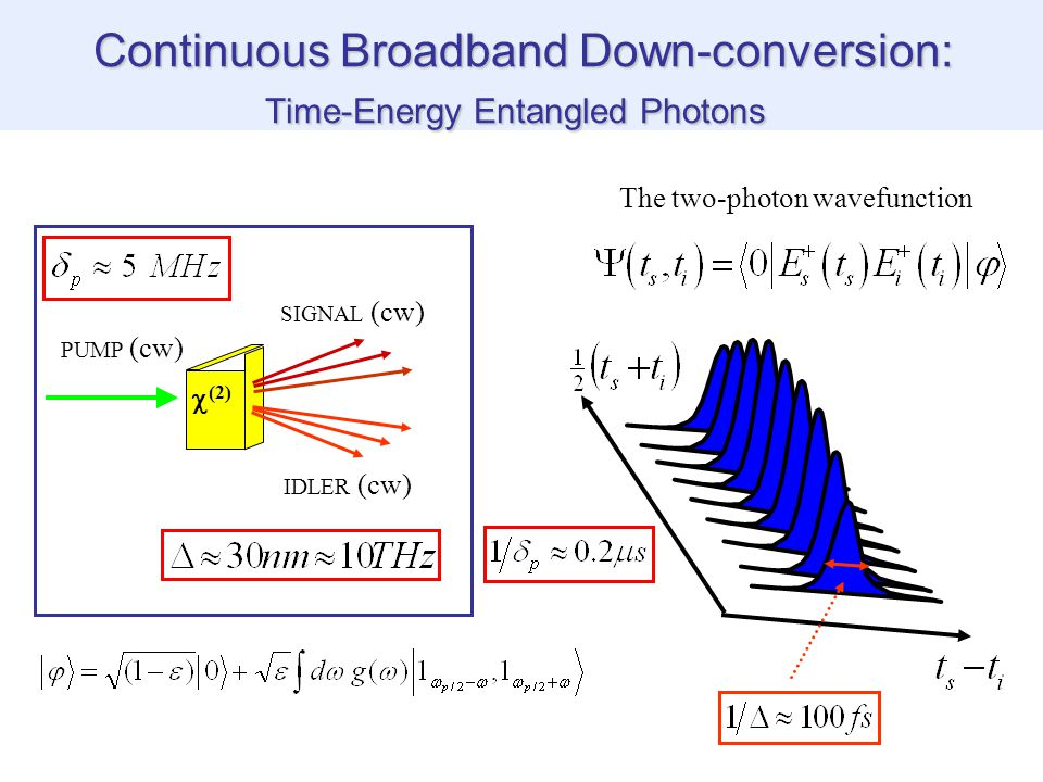 Continuous Broadband Down-conversion: Time-Energy Entangled Photons PUMP (cw)  (2) SIGNAL (cw) IDLER (cw) The two-photon wavefunction