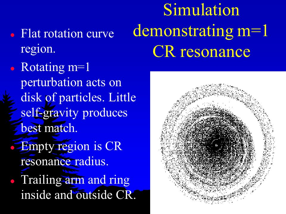 16 Simulation demonstrating m=1 CR resonance l Flat rotation curve region.