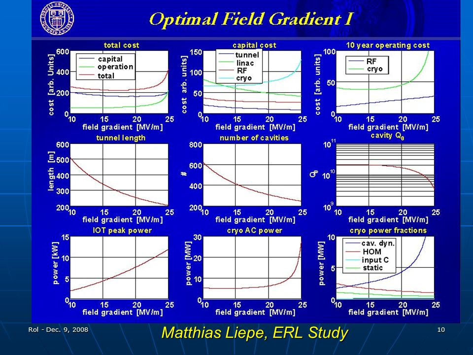 Matthias Liepe, ERL Study Rol - Dec. 9, 200810