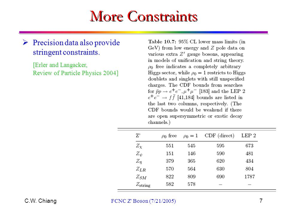 C.W. ChiangFCNC Z' Boson (7/21/2005)7  Precision data also provide stringent constraints. [Erler and Langacker, Review of Particle Physics 2004] More
