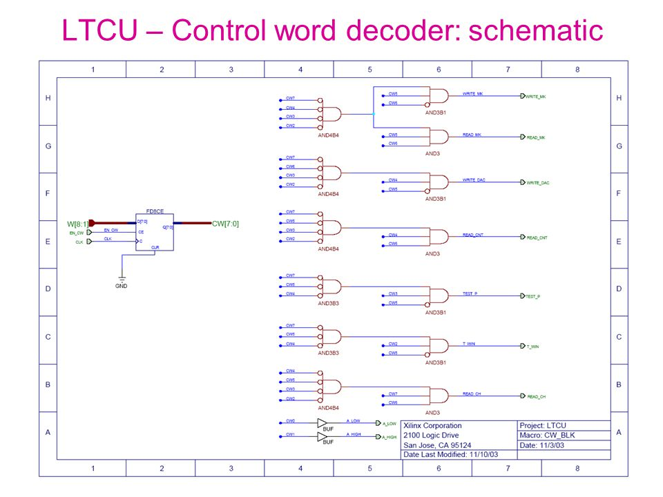 LTCU – Control word decoder: schematic
