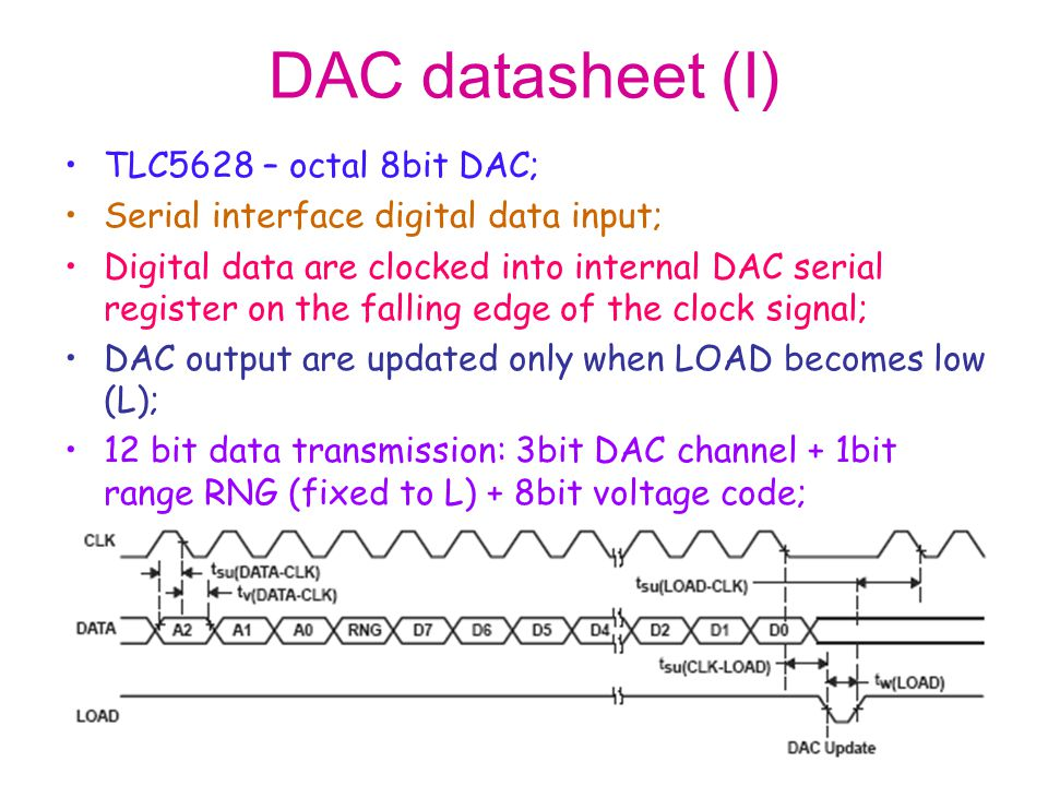 DAC datasheet (I) TLC5628 – octal 8bit DAC; Serial interface digital data input; Digital data are clocked into internal DAC serial register on the falling edge of the clock signal; DAC output are updated only when LOAD becomes low (L); 12 bit data transmission: 3bit DAC channel + 1bit range RNG (fixed to L) + 8bit voltage code;