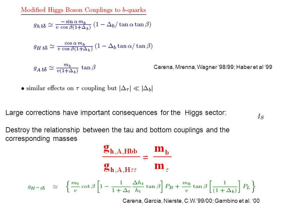 Carena, Mrenna, Wagner '98/99; Haber et al '99 Large corrections have important consequences for the Higgs sector: Destroy the relationship between th