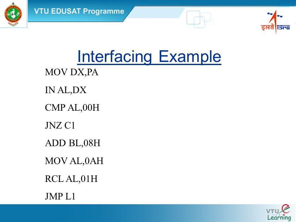Interfacing Example MOV DX,PA IN AL,DX CMP AL,00H JNZ C1 ADD BL,08H MOV AL,0AH RCL AL,01H JMP L1