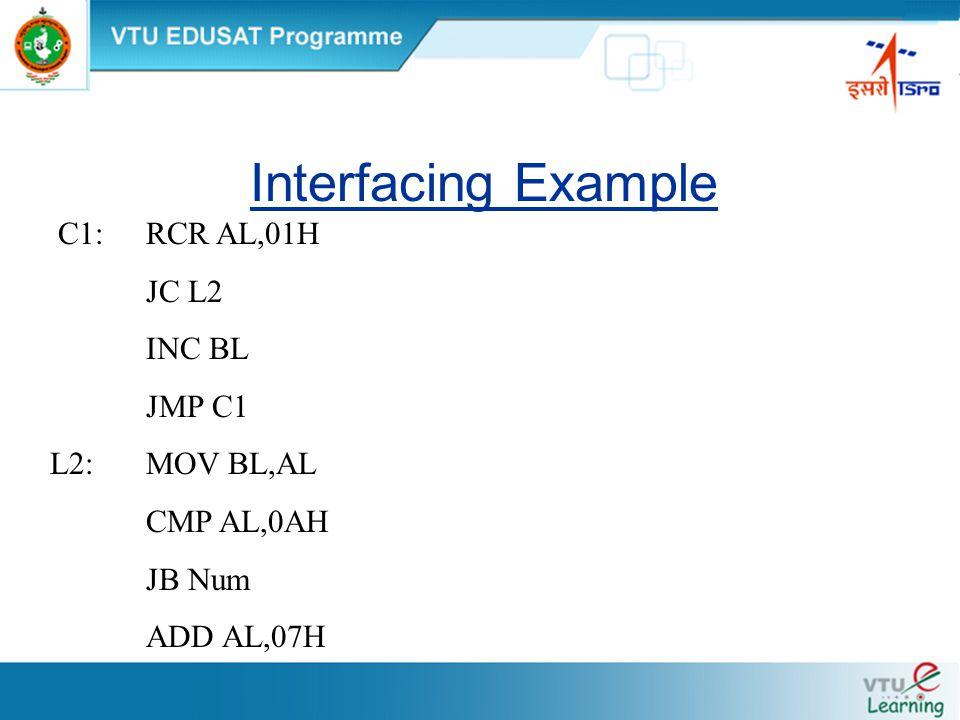 Interfacing Example C1:RCR AL,01H JC L2 INC BL JMP C1 L2:MOV BL,AL CMP AL,0AH JB Num ADD AL,07H