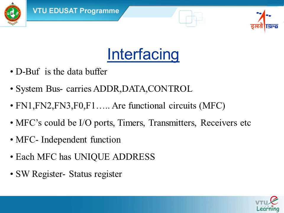 Interfacing D-Buf is the data buffer System Bus- carries ADDR,DATA,CONTROL FN1,FN2,FN3,F0,F1…..
