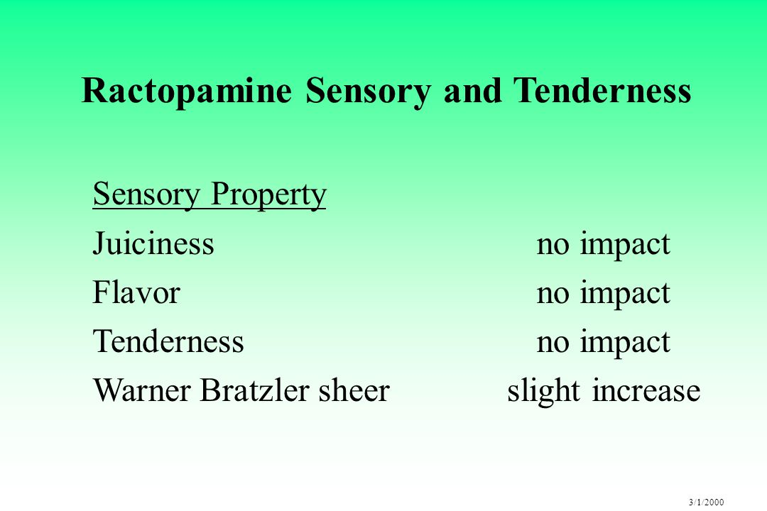 3/1/2000 Ractopamine Sensory and Tenderness Sensory Property Juicinessno impact Flavorno impact Tendernessno impact Warner Bratzler sheerslight increase
