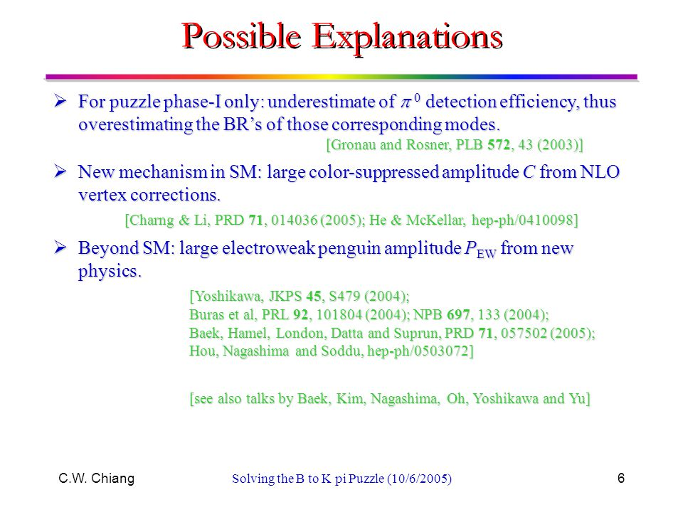 C.W. ChiangSolving the B to K pi Puzzle (10/6/2005)6  For puzzle phase-I only: underestimate of  0 detection efficiency, thus overestimating the BR