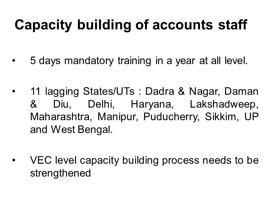 5 days mandatory training in a year at all level.
