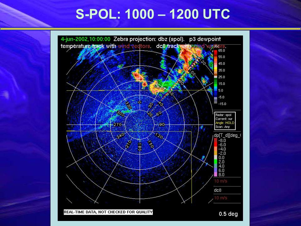 S-POL: 1000 – 1200 UTC