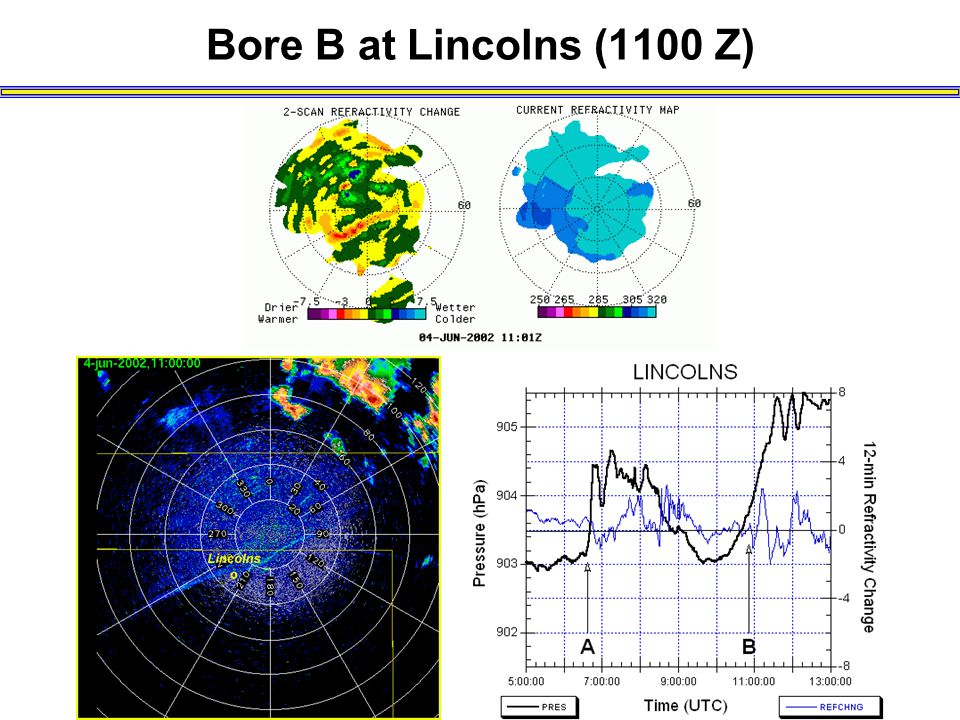 Bore B at Lincolns (1100 Z)