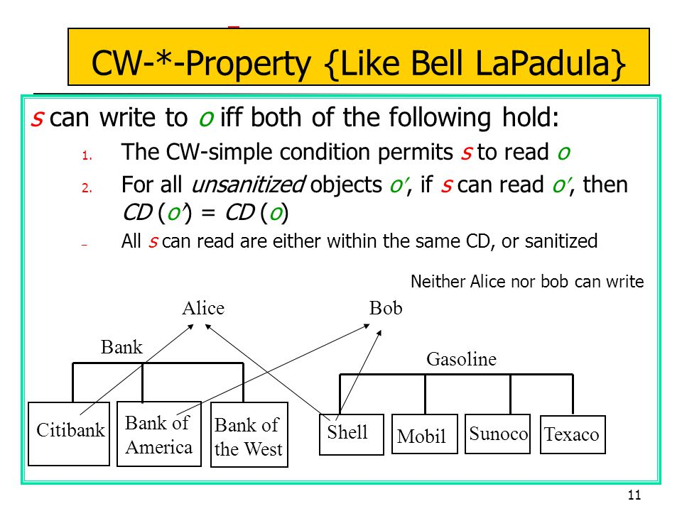 11 CW-*-Property {Like Bell LaPadula} s can write to o iff both of the following hold: 1.