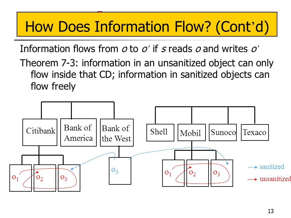 13 How Does Information Flow.