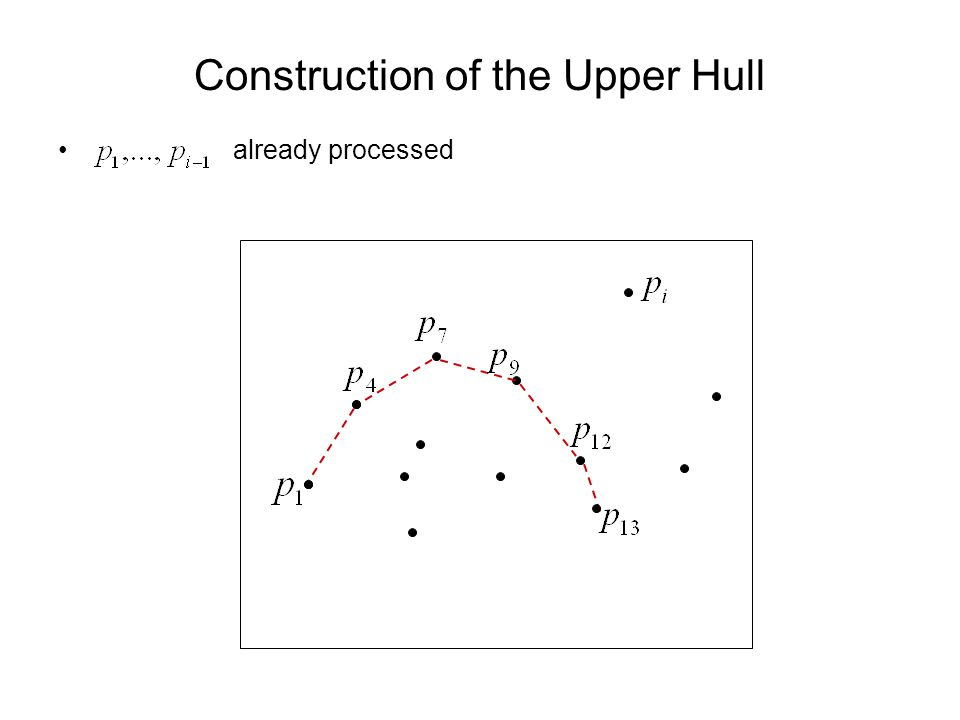 Construction of the Upper Hull already processed