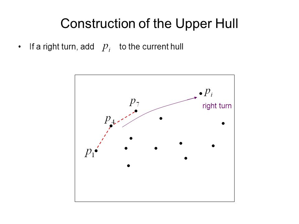 Construction of the Upper Hull If a right turn, add to the current hull right turn