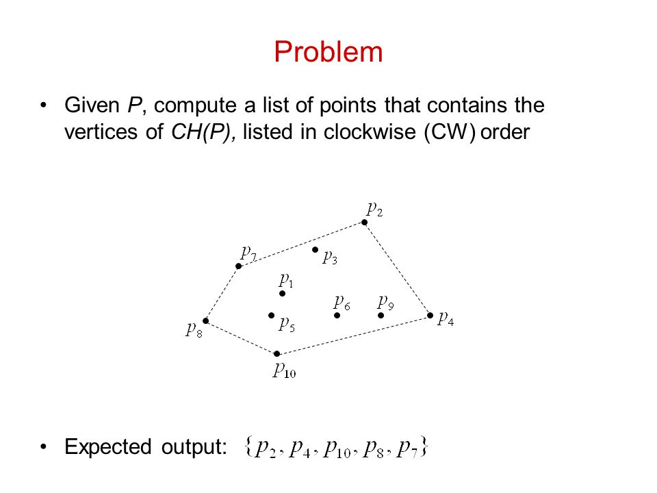Problem Given P, compute a list of points that contains the vertices of CH(P), listed in clockwise (CW) order Expected output: