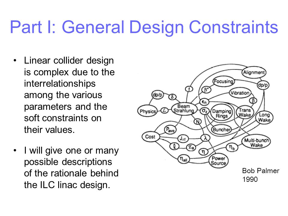 Linear collider design is complex due to the interrelationships among the various parameters and the soft constraints on their values. I will give one