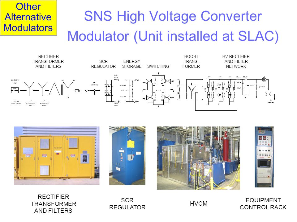 SNS High Voltage Converter Modulator (Unit installed at SLAC) RECTIFIER TRANSFORMER AND FILTERS SCR REGULATOR SWITCHING BOOST TRANS- FORMER HV RECTIFI