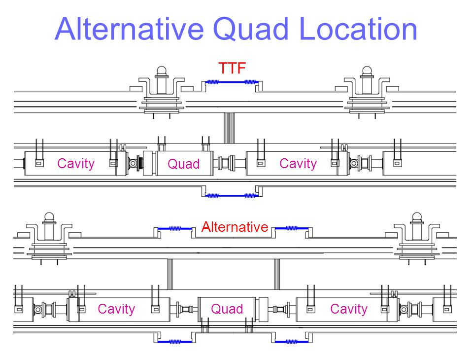 Alternative Quad Location Cavity Quad Cavity Quad Alternative TTF