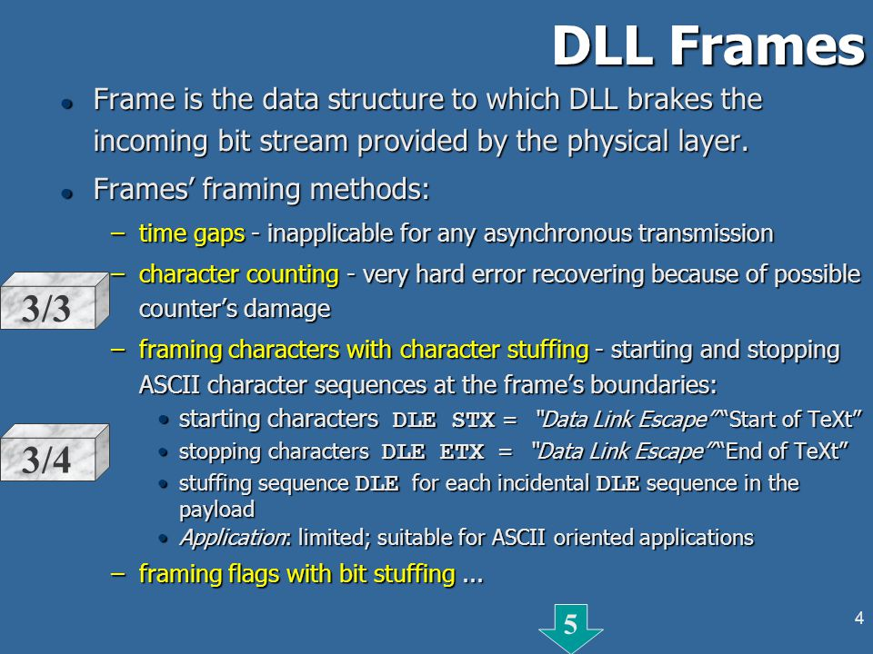 3 Note that undelivered data might be required on some upper layer, but DLL has the smallest re- transfer overload because it repeats only the missed