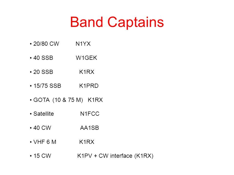 Band Captains 20/80 CW N1YX 40 SSB W1GEK 20 SSB K1RX 15/75 SSB K1PRD GOTA (10 & 75 M) K1RX Satellite N1FCC 40 CW AA1SB VHF 6 M K1RX 15 CW K1PV + CW interface (K1RX)