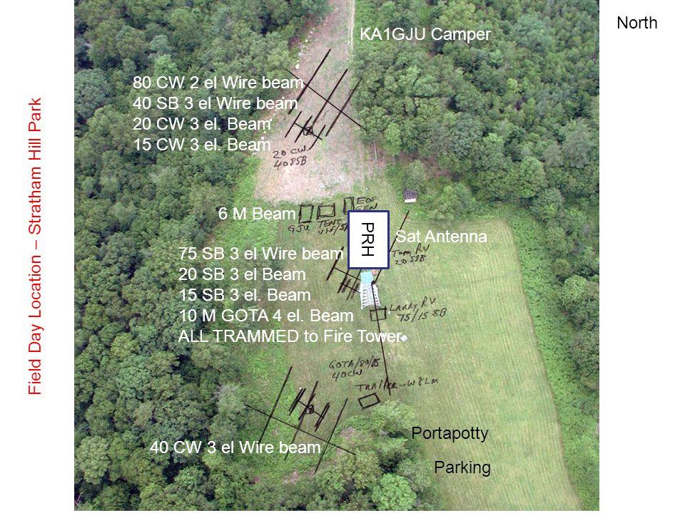 PRH Shelter – station layout (like last year)