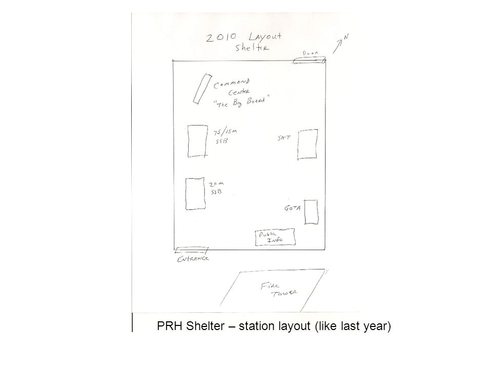 PRH Shelter – station layout (like last year)