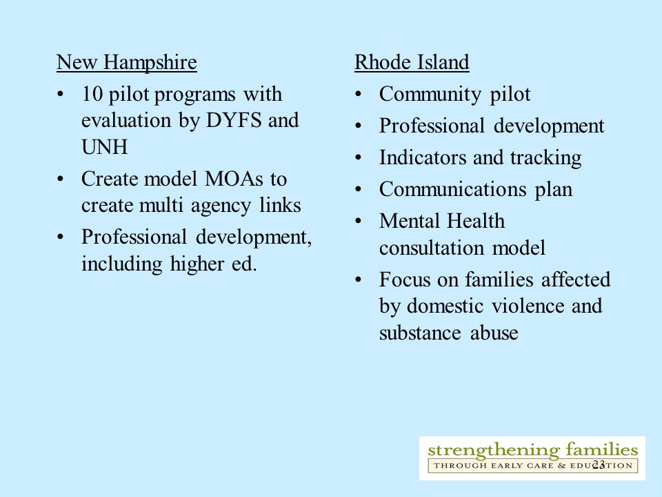23 New Hampshire 10 pilot programs with evaluation by DYFS and UNH Create model MOAs to create multi agency links Professional development, including higher ed.
