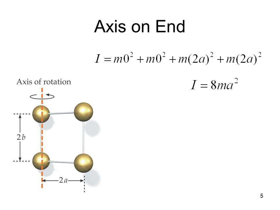 26 Rotational Inertia ( I ) Example kg(m) 2