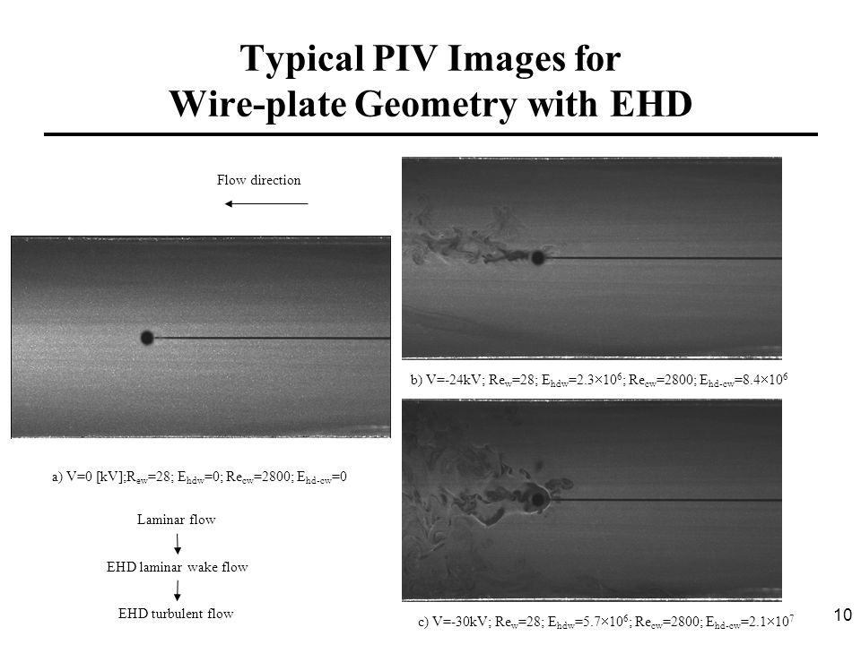 10 Typical PIV Images for Wire-plate Geometry with EHD a) V=0 [kV];R ew =28; E hdw =0; Re cw =2800; E hd-cw =0 b) V=-24kV; Re w =28; E hdw =2.3  10 6
