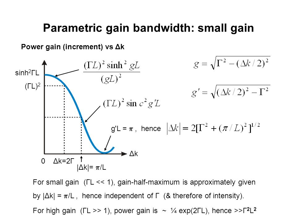 Parametric gain bandwidth: small gain For small gain (ΓL << 1), gain-half-maximum is approximately given by |Δk| =  /L, hence independent of Γ (& therefore of intensity).