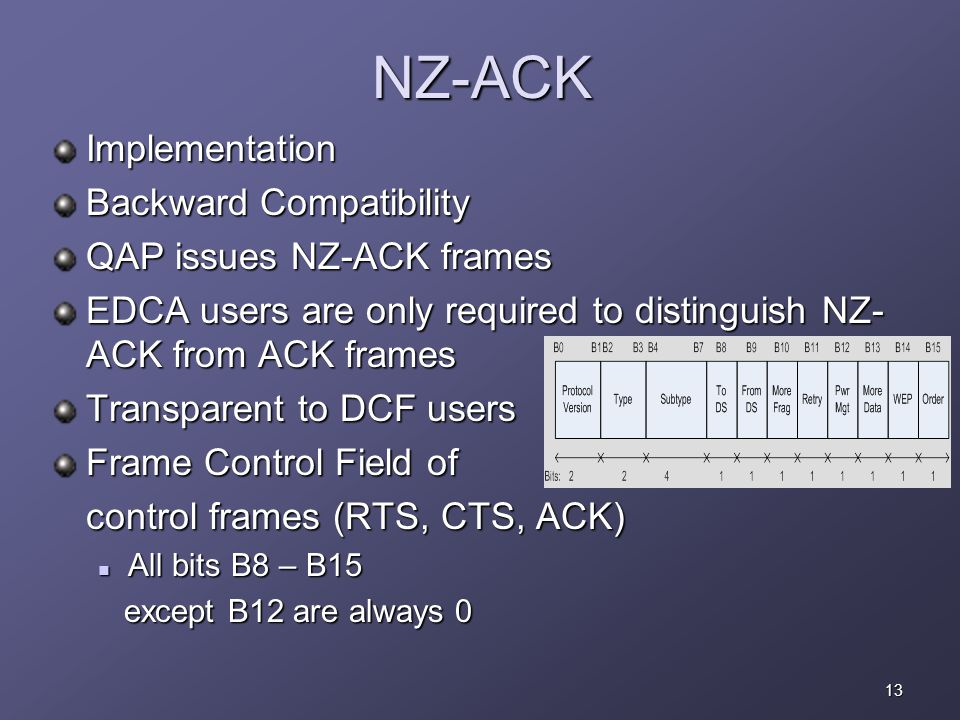13 NZ-ACK Implementation Backward Compatibility QAP issues NZ-ACK frames EDCA users are only required to distinguish NZ- ACK from ACK frames Transpare