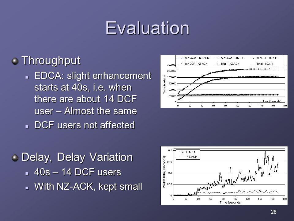 28 Evaluation Throughput EDCA: slight enhancement starts at 40s, i.e.