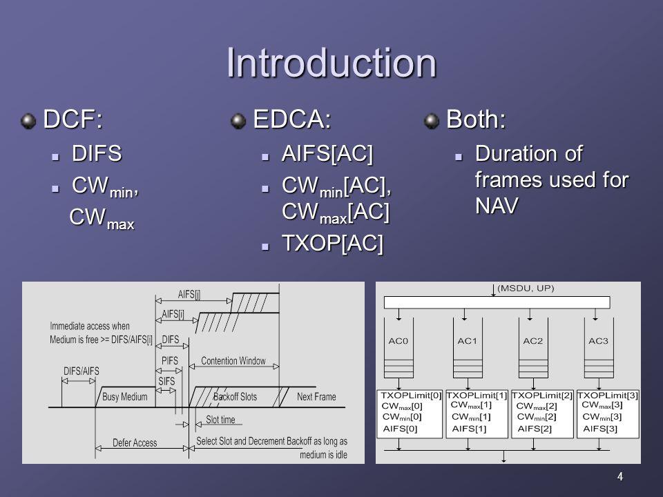 4 Introduction DCF: DIFS DIFS CW min, CW min, CW max CW maxEDCA: AIFS[AC] AIFS[AC] CW min [AC], CW max [AC] CW min [AC], CW max [AC] TXOP[AC] TXOP[AC]