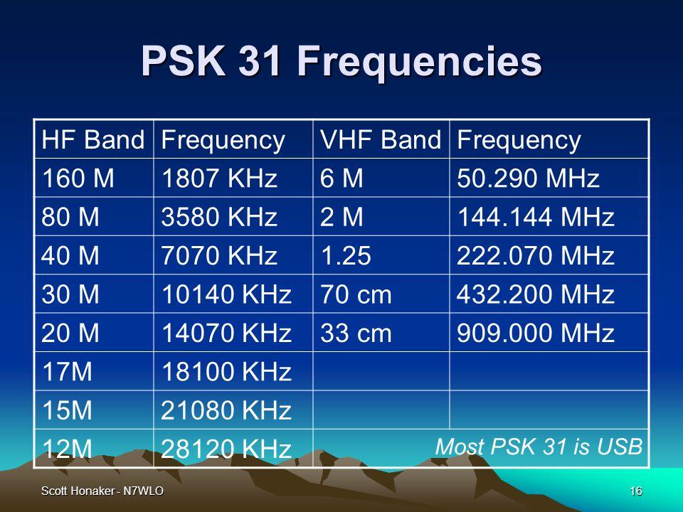 Scott Honaker - N7WLO16 PSK 31 Frequencies HF BandFrequencyVHF BandFrequency 160 M1807 KHz6 M50.290 MHz 80 M3580 KHz2 M144.144 MHz 40 M7070 KHz1.25222.070 MHz 30 M10140 KHz70 cm432.200 MHz 20 M14070 KHz33 cm909.000 MHz 17M18100 KHz 15M21080 KHz 12M28120 KHz Most PSK 31 is USB