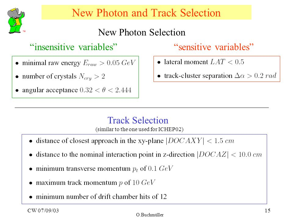 CW 07/09/03 O.Buchmüller 15 New Photon and Track Selection sensitive variables insensitive variables Track Selection (similar to the one used for ICHEP02) New Photon Selection