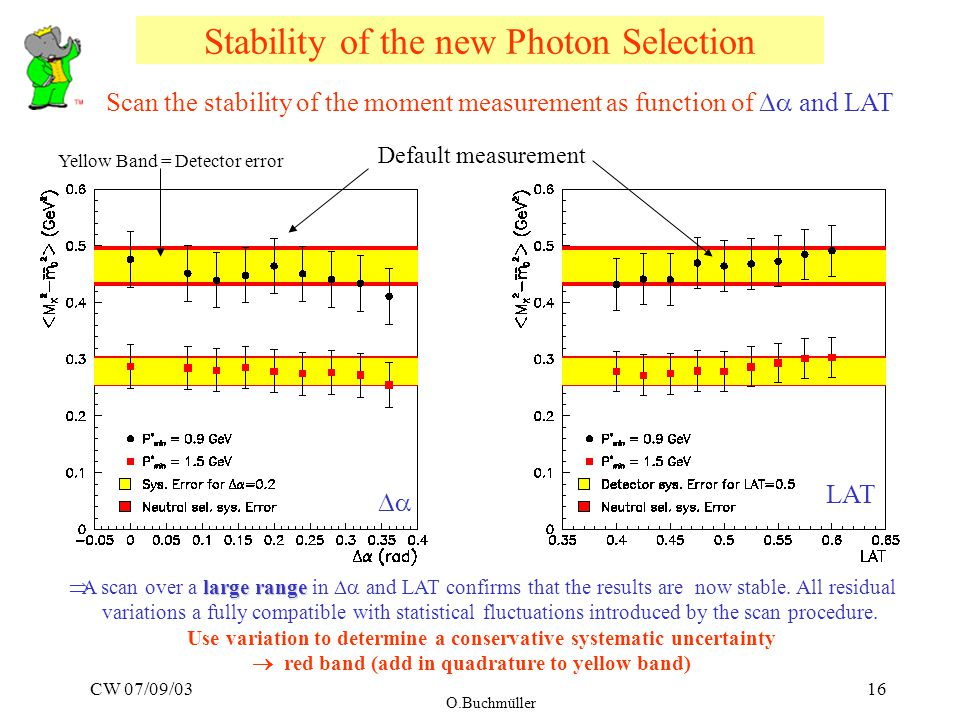 CW 07/09/03 O.Buchmüller 16 Stability of the new Photon Selection  LAT Scan the stability of the moment measurement as function of  and LAT large