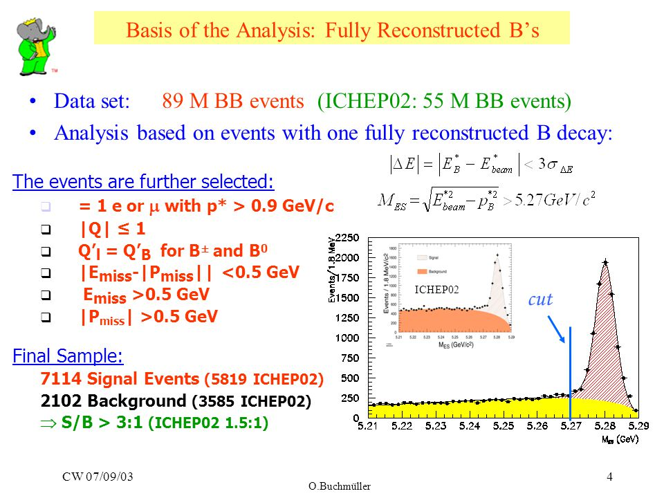 CW 07/09/03 O.Buchmüller 4 Basis of the Analysis: Fully Reconstructed B's Data set:89 M BB events (ICHEP02: 55 M BB events) Analysis based on events with one fully reconstructed B decay: cut The events are further selected:  = 1 e or  with p* > 0.9 GeV/c  |Q| ≤ 1  Q' l = Q' B for B ± and B 0  |E miss -|P miss || <0.5 GeV  E miss >0.5 GeV  |P miss | >0.5 GeV Final Sample: 7114 Signal Events (5819 ICHEP02) 2102 Background (3585 ICHEP02)  S/B > 3:1 (ICHEP02 1.5:1) ICHEP02