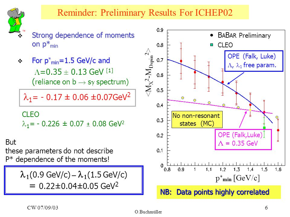 CW 07/09/03 O.Buchmüller 6 Reminder: Preliminary Results For ICHEP02  Strong dependence of moments on p* min  For p * min =1.5 GeV/c and  =0.35 ± 0.13 GeV [1] ( reliance on b  s  spectrum) 1 = - 0.17 ± 0.06 ±0.07GeV 2 CLEO 1 = - 0.226 ± 0.07  0.08 GeV 2 p * min [GeV/c] OPE (Falk,Luke)  = 0.35 GeV But these parameters do not describe P* dependence of the moments.