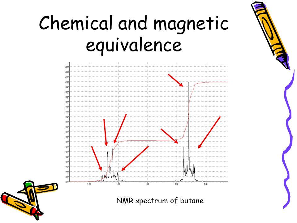 NMR spectrum of butane