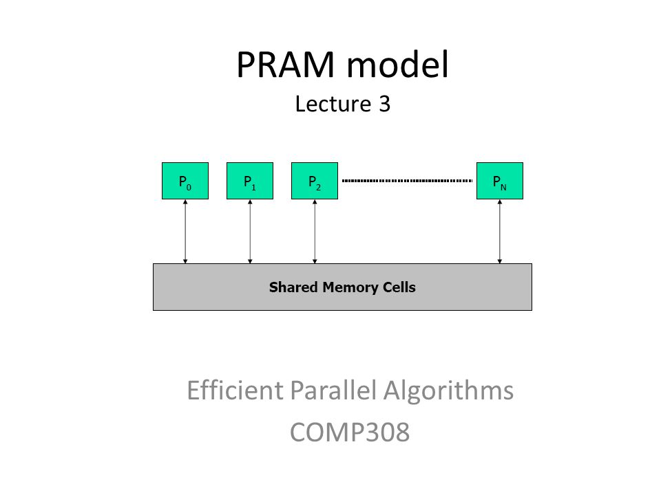 PRAM PRAM - Parallel Random Access Machine Shared-memory multiprocessor unlimited number of processors, each – has unlimited local memory – knows its ID – able to access the shared memory in constant time – unlimited shared memory A very reasonable question: Why do we need a PRAM model.