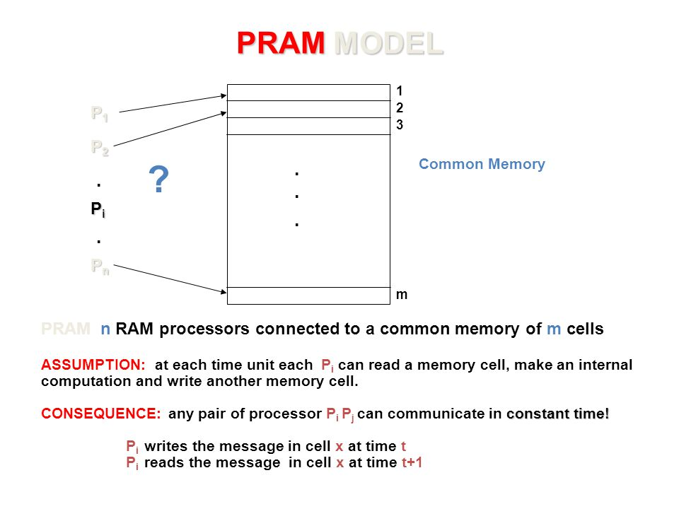 Summary of assumptions for PRAM PRAM Inputs/Outputs are placed in the shared memory (designated address) Memory cell stores an arbitrarily large integer Each instruction takes unit time Instructions are synchronized across the processors PRAM Instruction Set accumulator architecture – memory cell R 0 accumulates results multiply/divide instructions take only constant operands – prevents generating exponentially large numbers in polynomial time