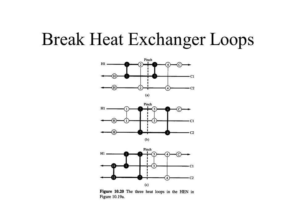 Break Heat Exchanger Loops