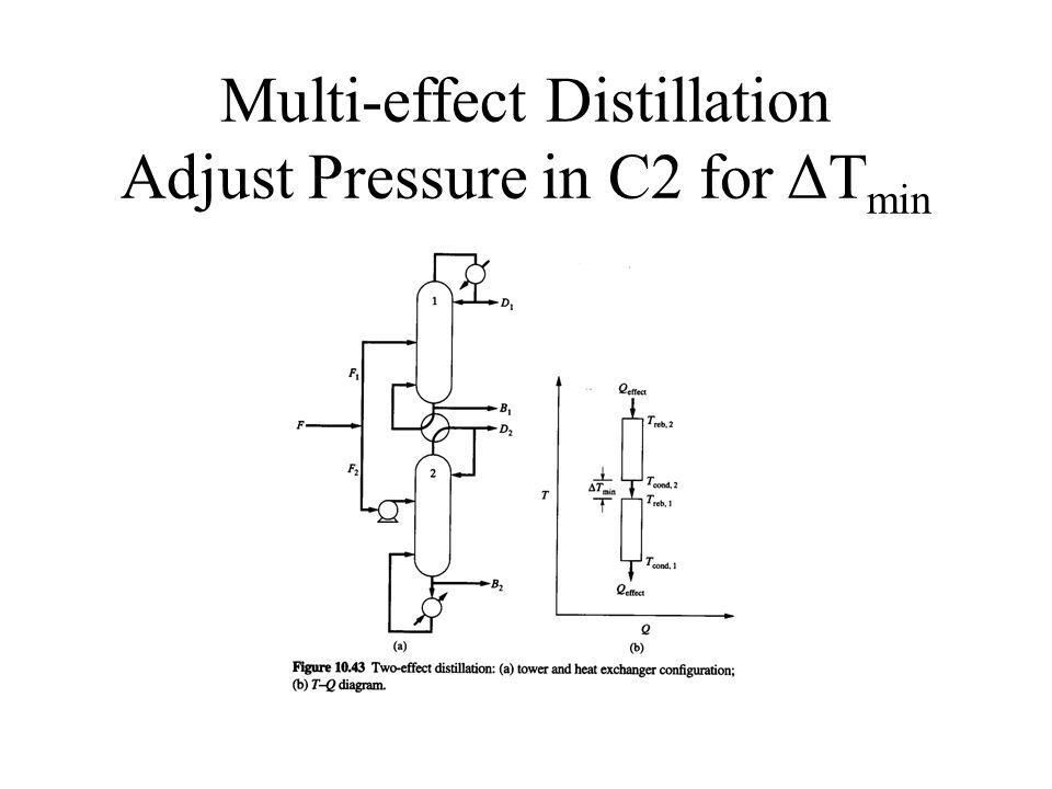 Multi-effect Distillation Adjust Pressure in C2 for ΔT min