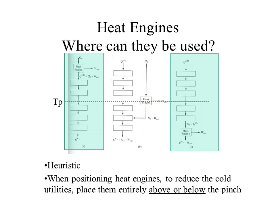 Heat Engines Where can they be used? Heuristic When positioning heat engines, to reduce the cold utilities, place them entirely above or below the pin