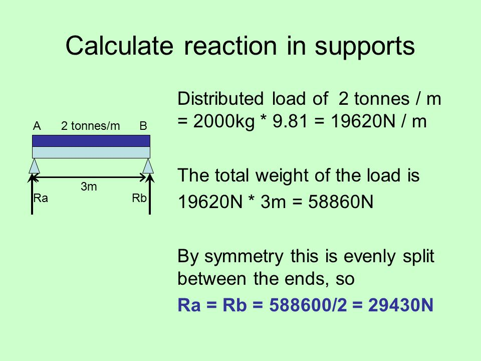 Calculate reaction in supports Distributed load of 2 tonnes / m = 2000kg * 9.81 = 19620N / m The total weight of the load is 19620N * 3m = 58860N By symmetry this is evenly split between the ends, so Ra = Rb = 588600/2 = 29430N Ra Rb 3m 2 tonnes/mAB