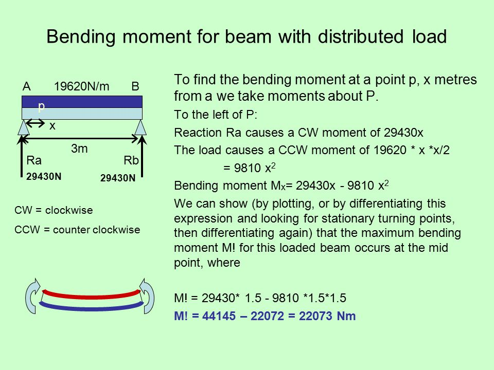 Bending moment for beam with distributed load To find the bending moment at a point p, x metres from a we take moments about P.